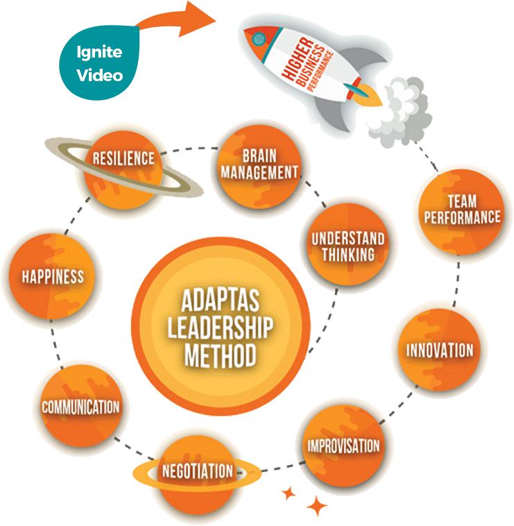 adapta-leader